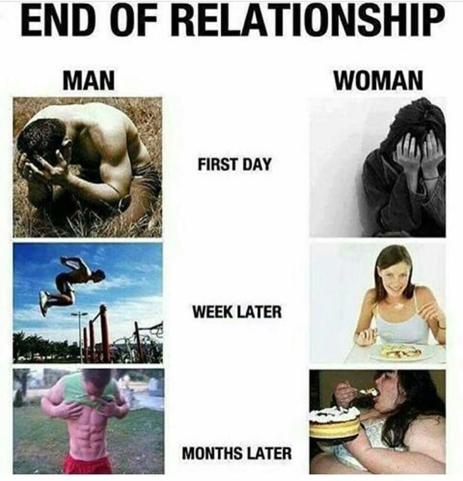 Lol If This Happens In A Relationship Then Who Wants To Get In A Relationship Theproductivityphilosopher Author Boo Gym Memes Memes Ending A Relationship