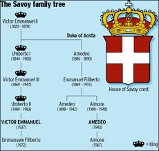Royal House Of Savoy Google Zoeken Royal Family Trees Family Tree House Of Savoy