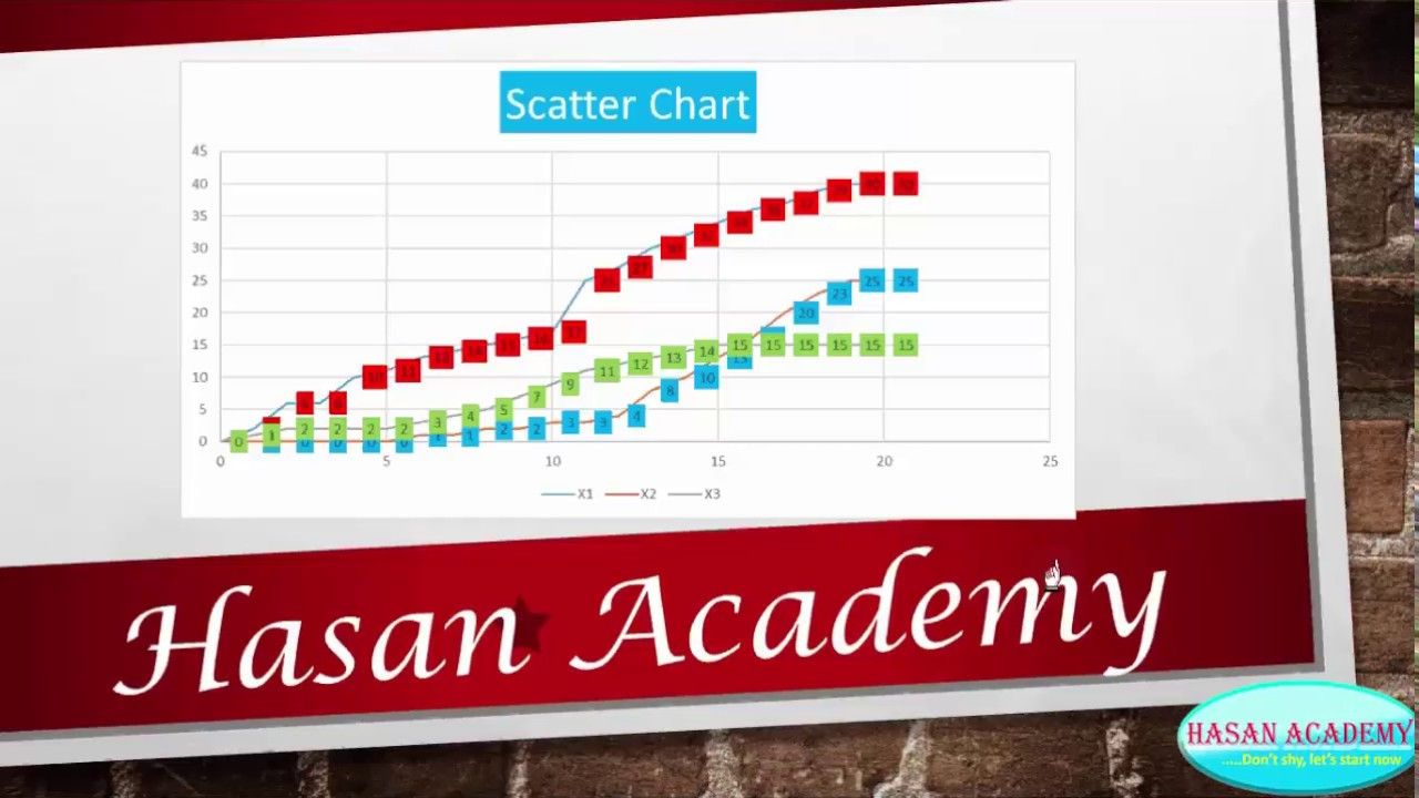 How to create line chart or graph in excel scatter chart
