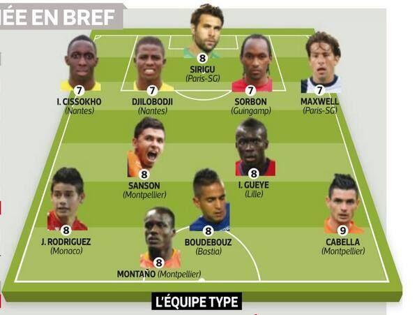 El XI de la jornada 9 de #Ligue1