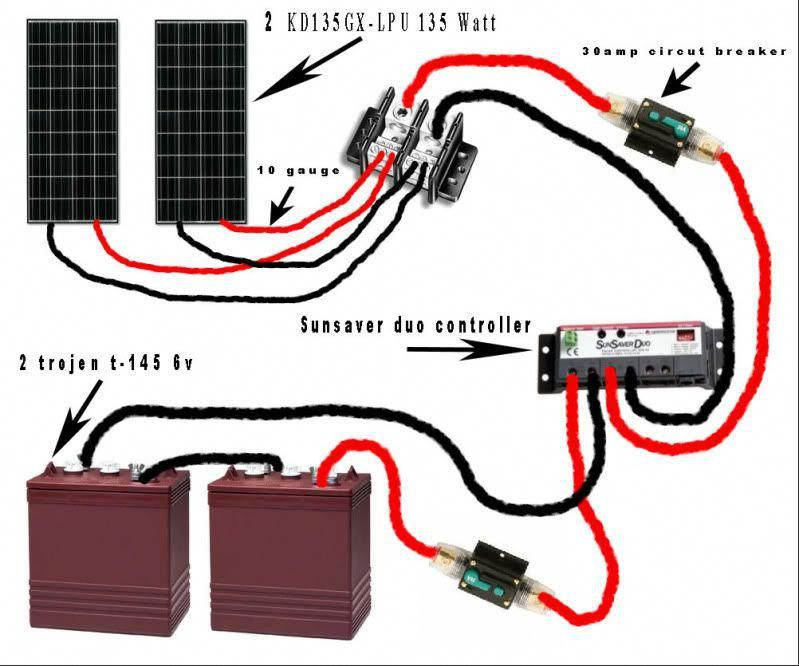 Rv Dc Volt Circuit Breaker Wiring Diagram Thread Solar Diagram Rv Solar System Rv Solar Solar Energy