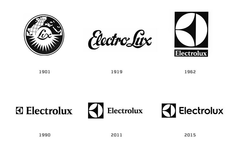 evolucin del logo de electrolux desde hasta evolucin logo