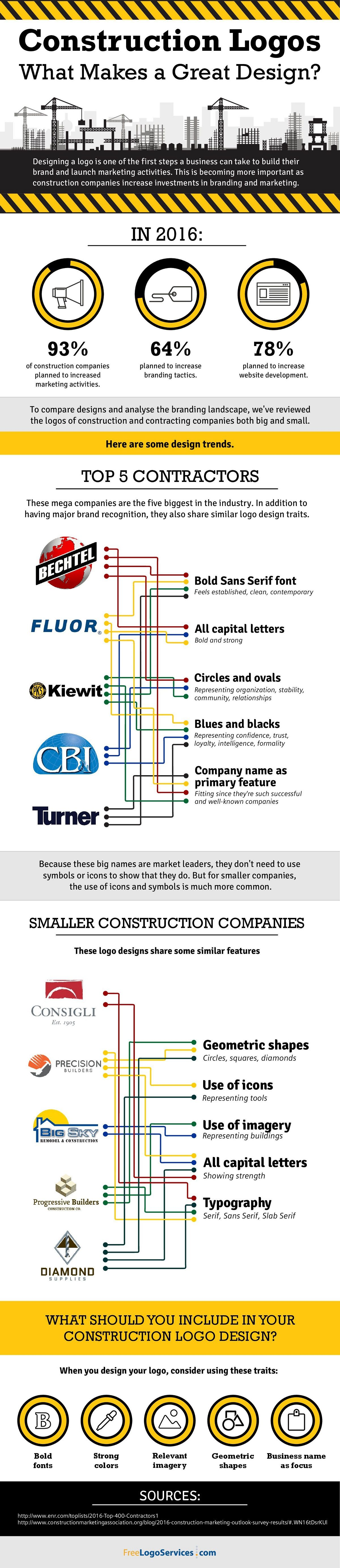 Construction Logos: What Makes a Great Design?