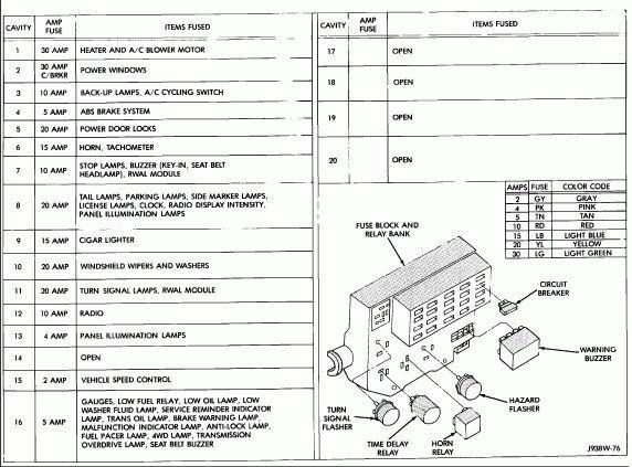 Image Result For 1994 Dodge Dakota Fuse Box Diagram  With