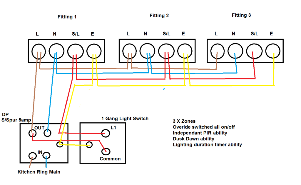 Wiring security lights wire center pir security light wiring diagram u2010 wiring diagram installations rh hongmai org installing security lights motion asfbconference2016 Gallery