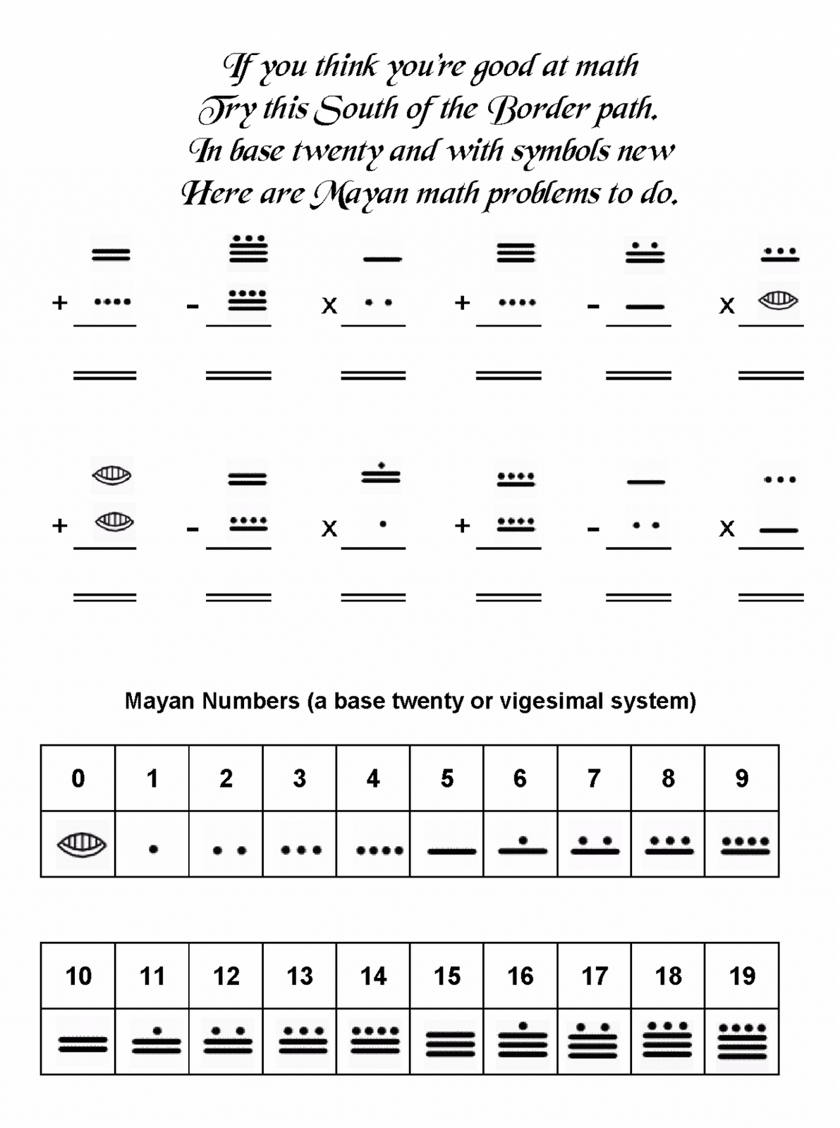 Mayan Math Symbols Gallery - meaning of text symbols