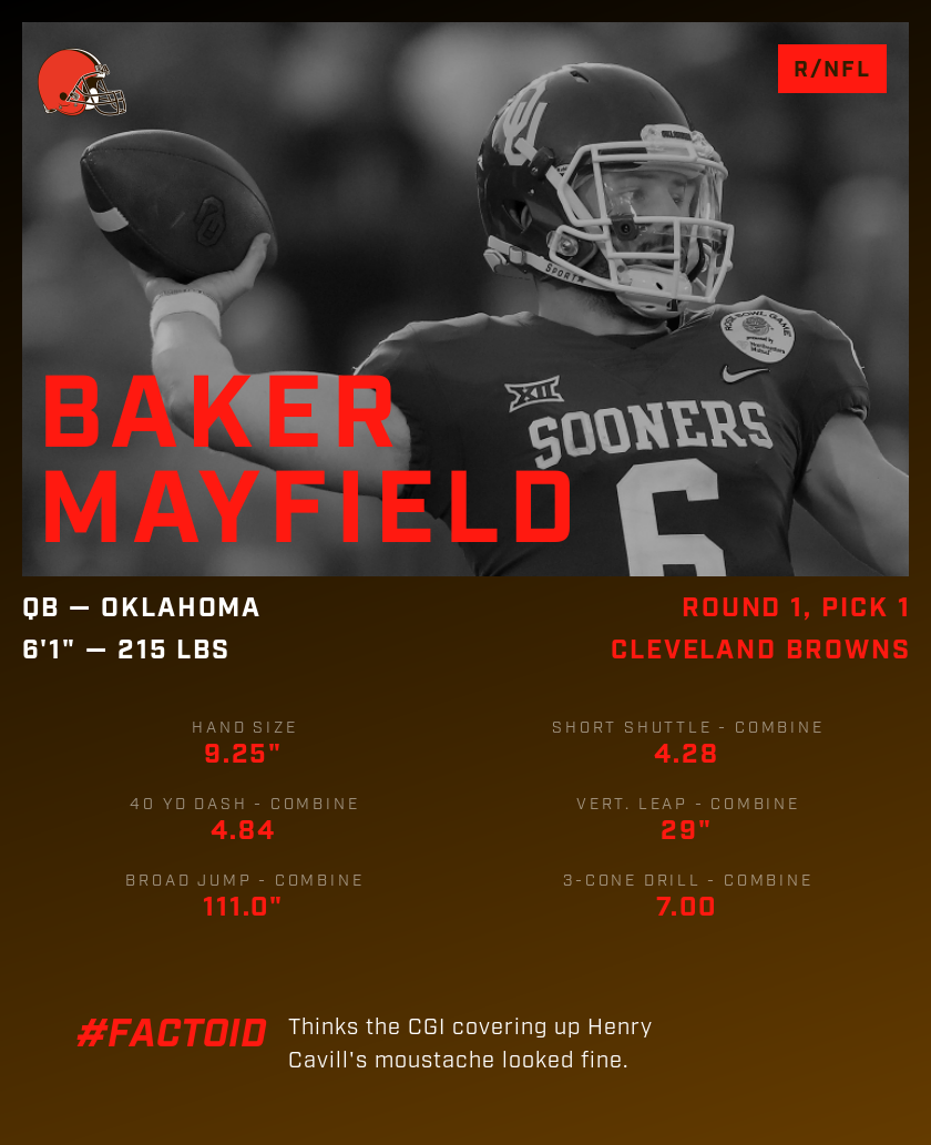 Round 1 Pick 1 Baker Mayfield Qb Oklahoma Cleveland Browns Https Ift Tt 2hxr5 Cleveland Browns Humor Cleveland Browns Gifts Cleveland Browns Wallpaper