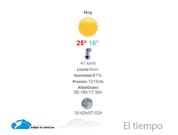 El tiempo, hoy Jueves 19 de diciembre de 2013.