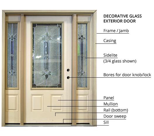 Exterior Door Home Remodeling Terms Builders Surplus Exterior Doors Home Remodeling Remodel
