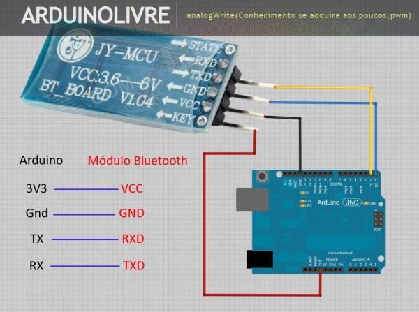 Arduino App Inventor Bluetooth Parte 1 Com Imagens