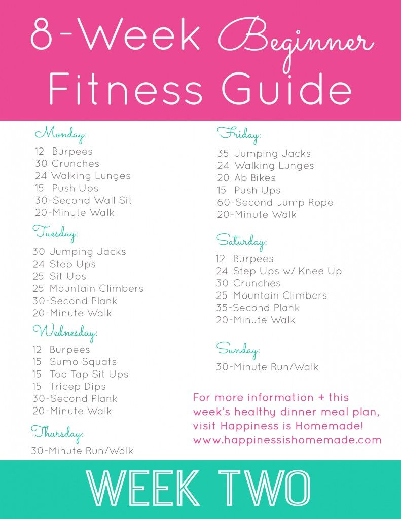 8 Week Beginner Fitness Jumpstart Week Two Happiness Is Homemade Workout For Beginners Weekly Workout Plans Workout Guide