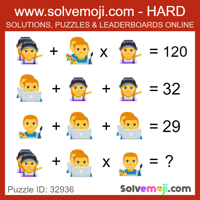 Emoji math puzzles, can you solve it? in 2020 Maths
