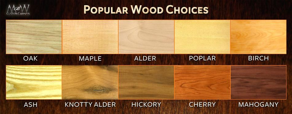 Poplar Wood Kitchen Cabinets Stain Color Chart Using Poplar Wood