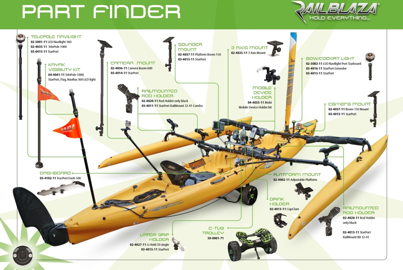 Accessories & mounts for any kayak, canoe or SUP  RAILBLAZA
