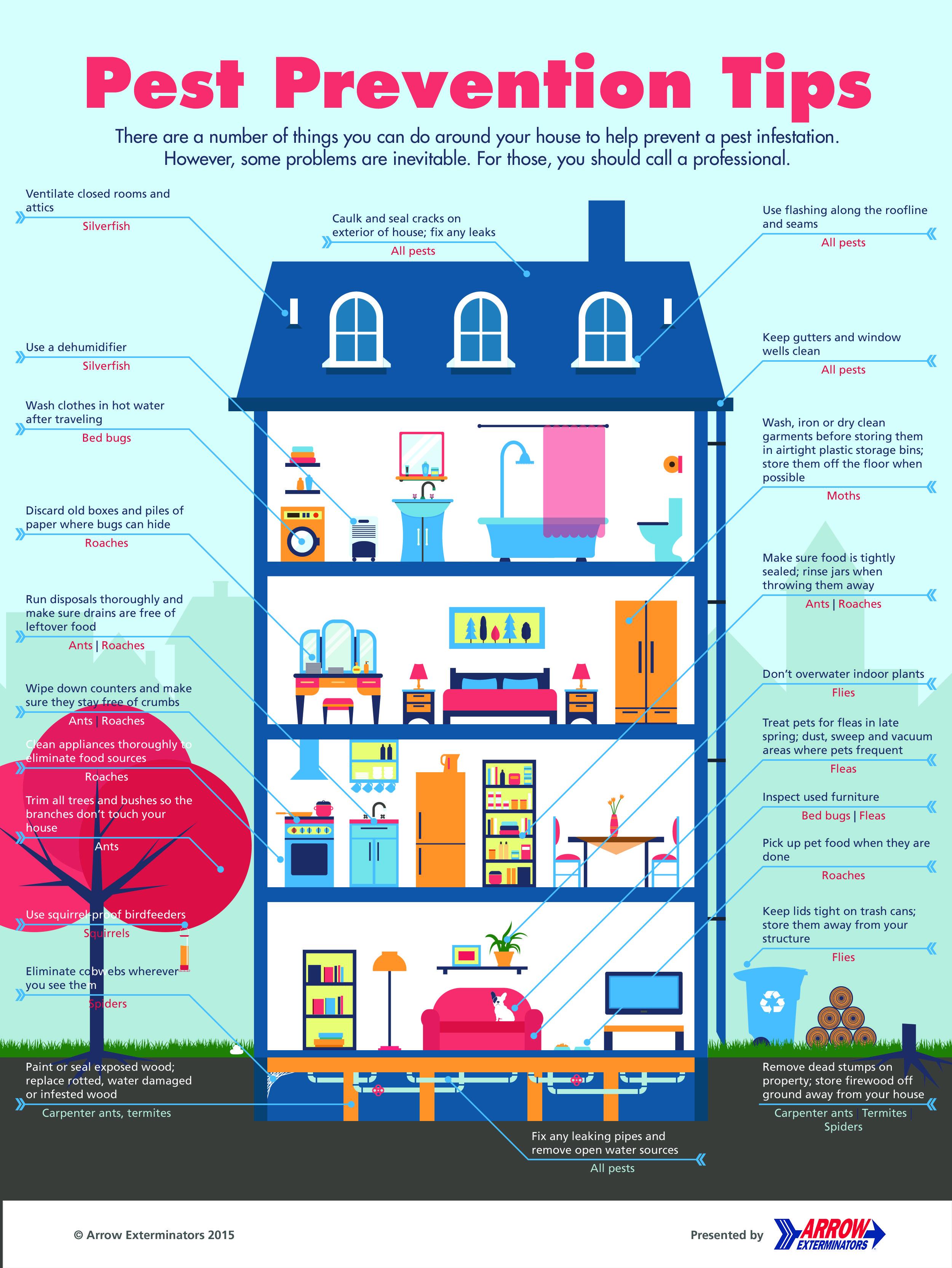 Pest Prevention Tips Pest Prevention Pest Control Prevention