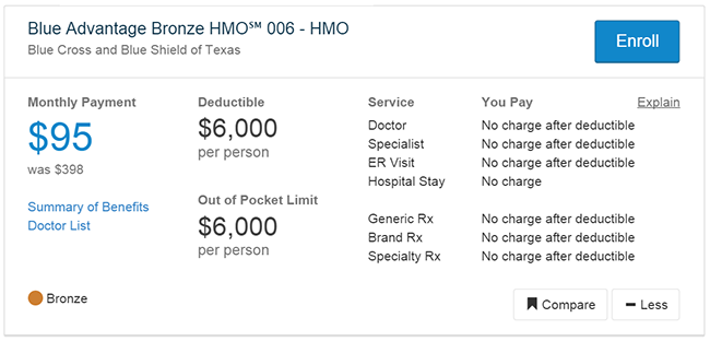 Finally Insured Our Simple Affordable Rv Healthcare Plan With