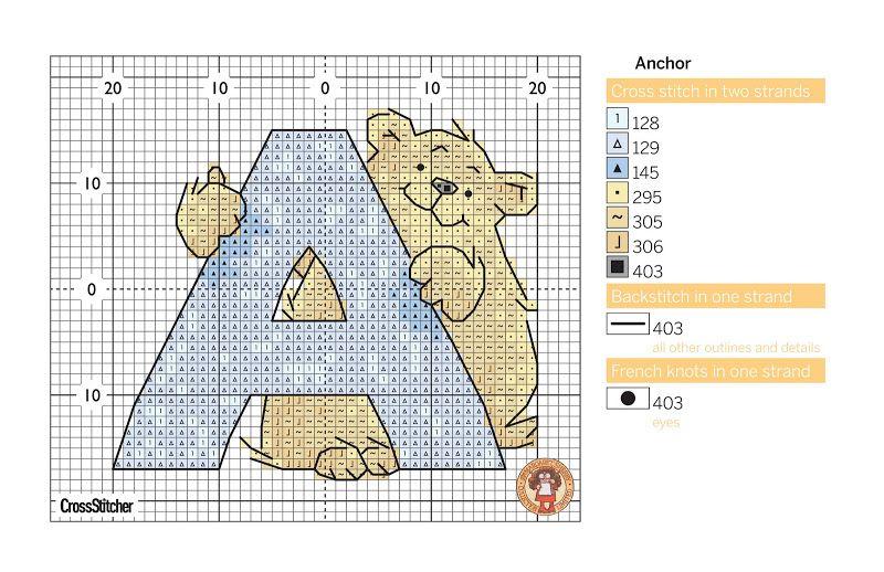 a_chart.JPG 800×518 pixels