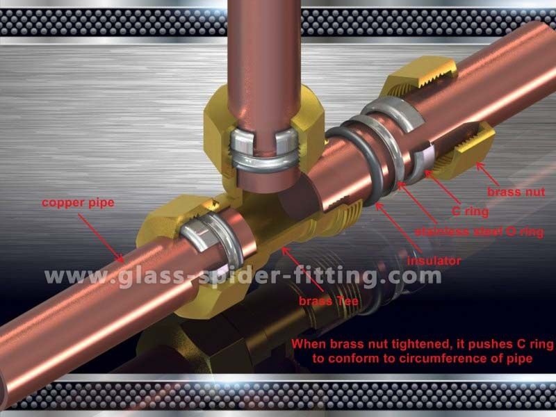 when nut tighted, it pushes compression C ring to conform to circumference of pipe