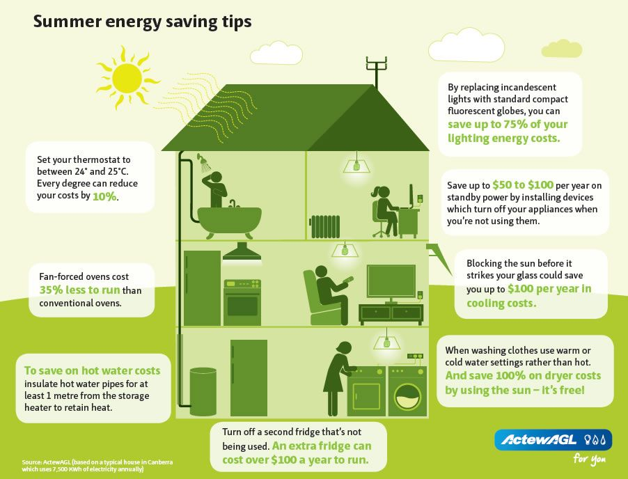 Energy Saving Tips For Summer beat the heat and save this summer #tips | energy efficiency tips