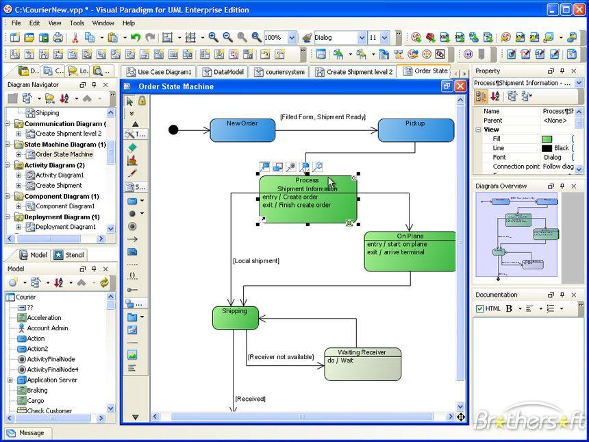 Visual paradigm State Diagram -------www.visual-paradigm ...