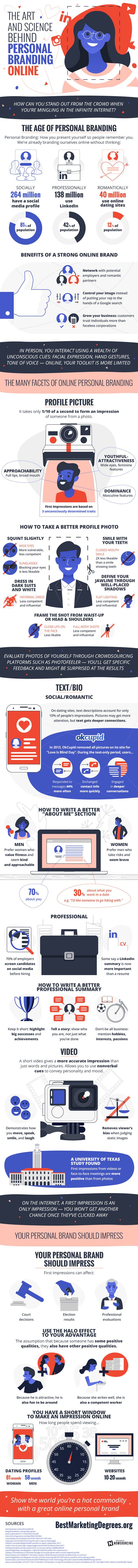 The Art And Science Of Personal Branding Online Infographic