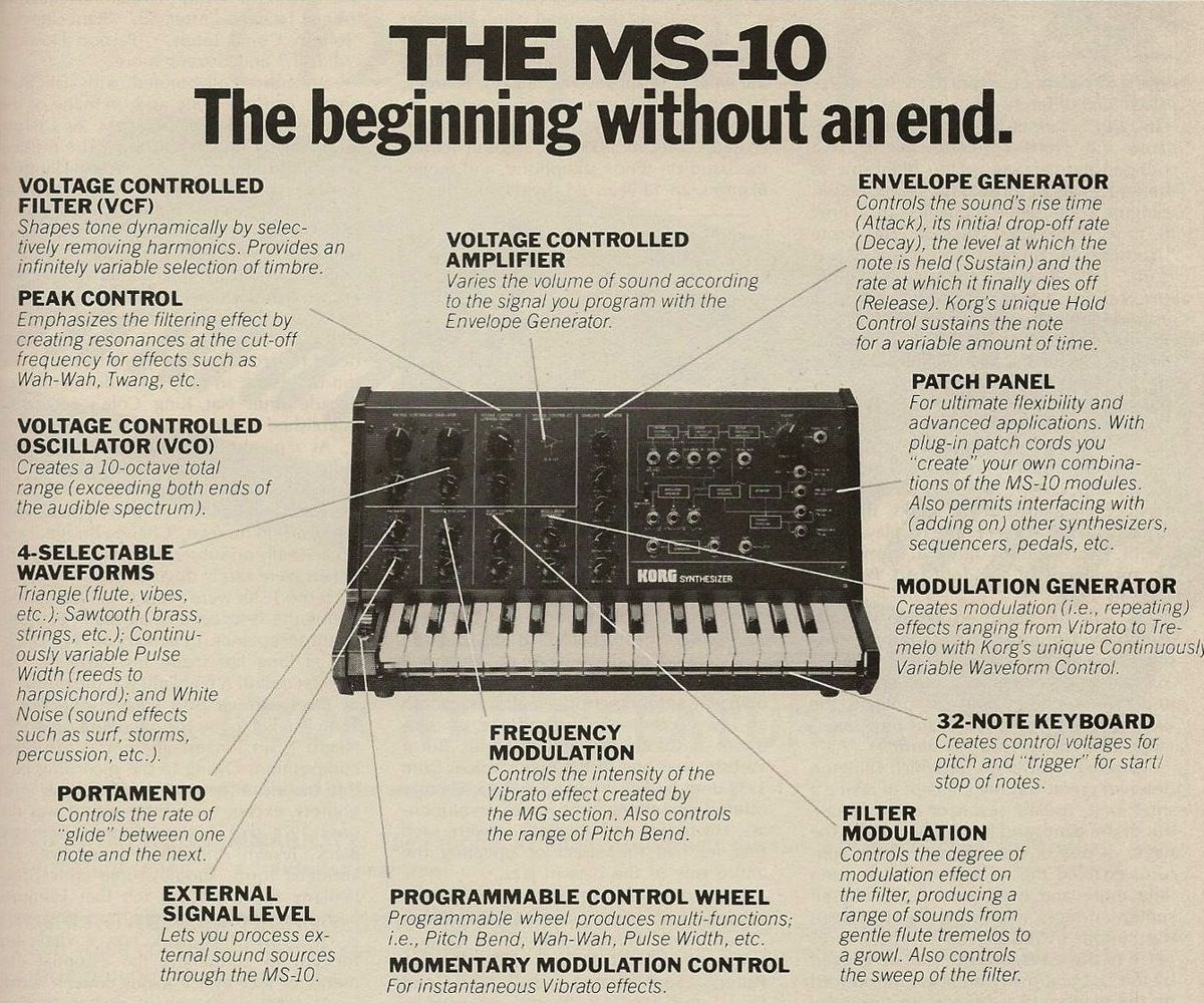 Top Ten Most Underrated Synths Page 2 Of 11 Techno Drum Surf Sound Synthesizer Korg Ms 10 Nov 1978 Ck