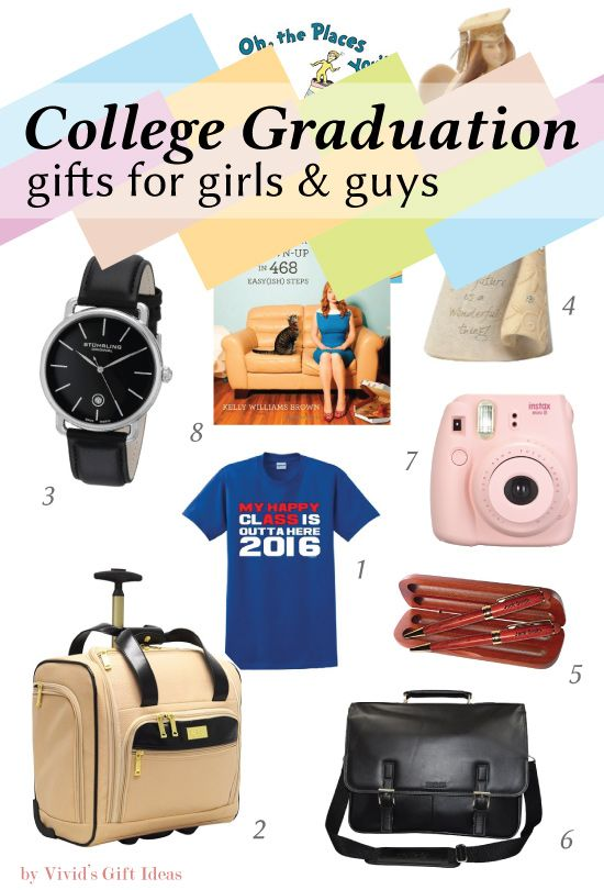 2016 Graduation Gifts For College Grads