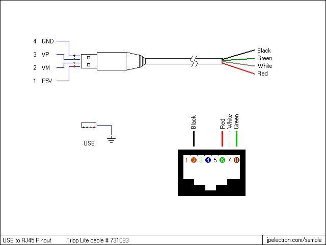 usb over ethernet cable schema at DuckDuckGo (met