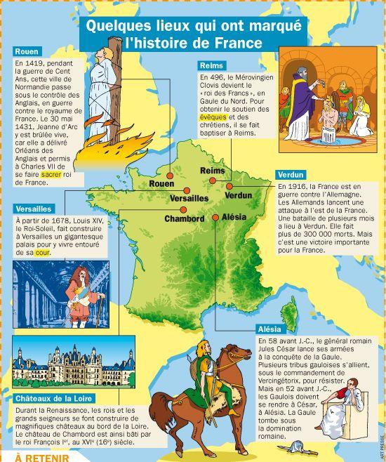 Quelques lieux qui ont marqué l'histoire de France