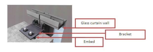 Fixation Of The Curtain Wall Curtain Wall Glass Curtain Wall