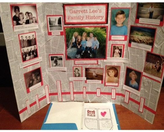 Personal Timeline Project Handout and Rubric | Timeline project ...