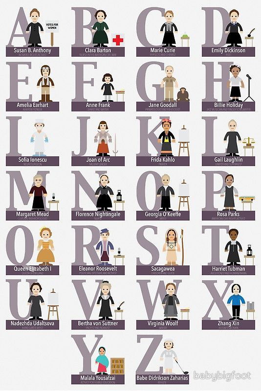 Awesome Females Alphabet\' Poster by babybigfoot | Future casa ...