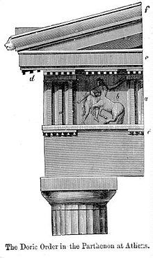 Image result for entablature architecture history pinterest explore ancient greek architecture and more ccuart Image collections