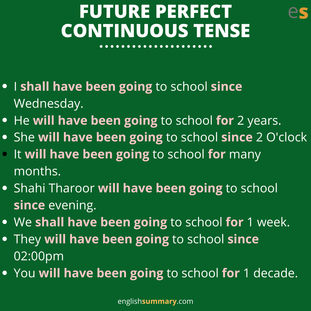 Future Perfect Continuous Tense Examples For You To