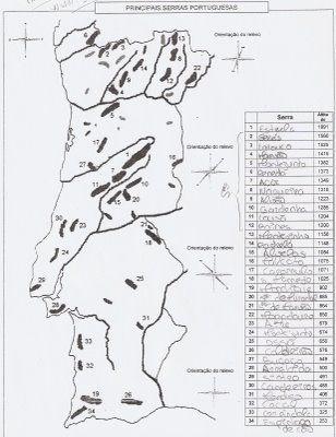 As Principais Serras Portuguesas Geografia Escola Princesas