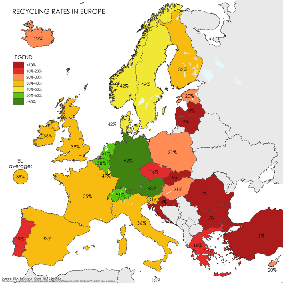 How does your favorite European country measure up in terms of
