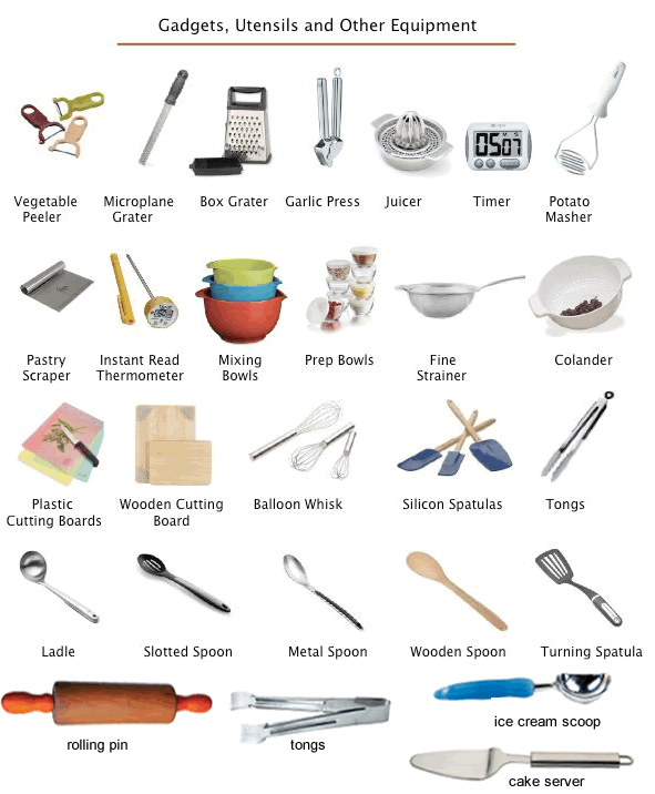 Baking Tools List kitchen gadgets and utensils. learning the vocabulary for kitchen