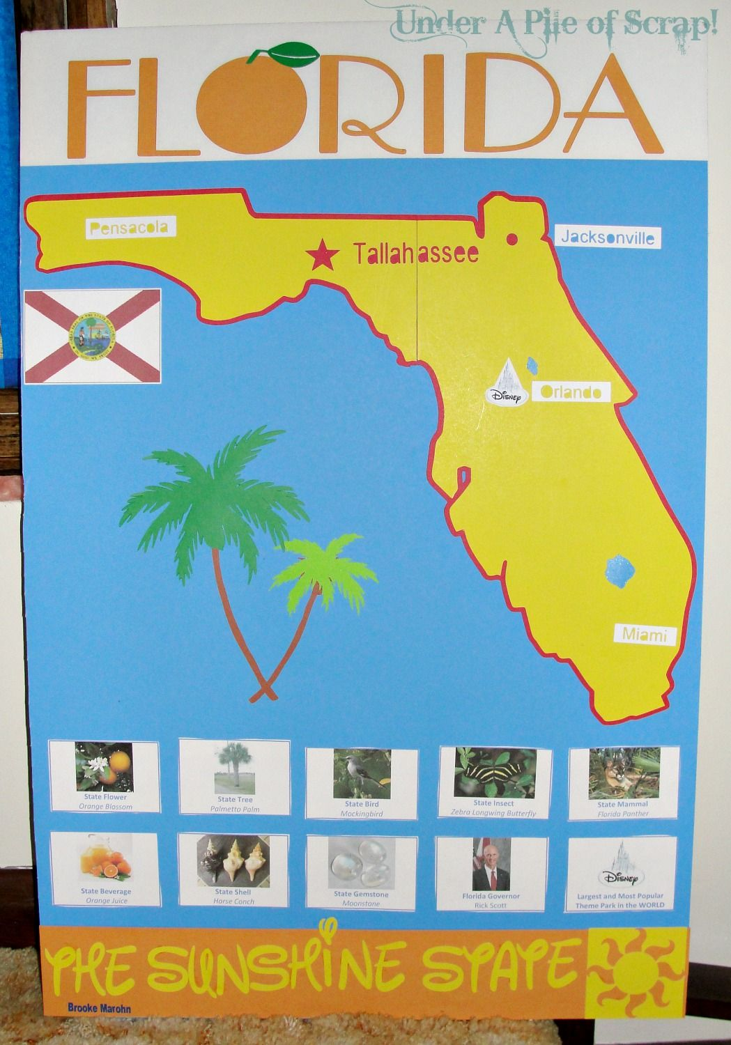 poster states using cricut | The font that was used for ...
