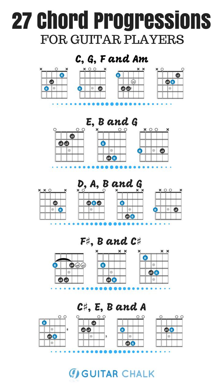 15 Guitar chord chart ideas   guitar chord chart, playing guitar ...