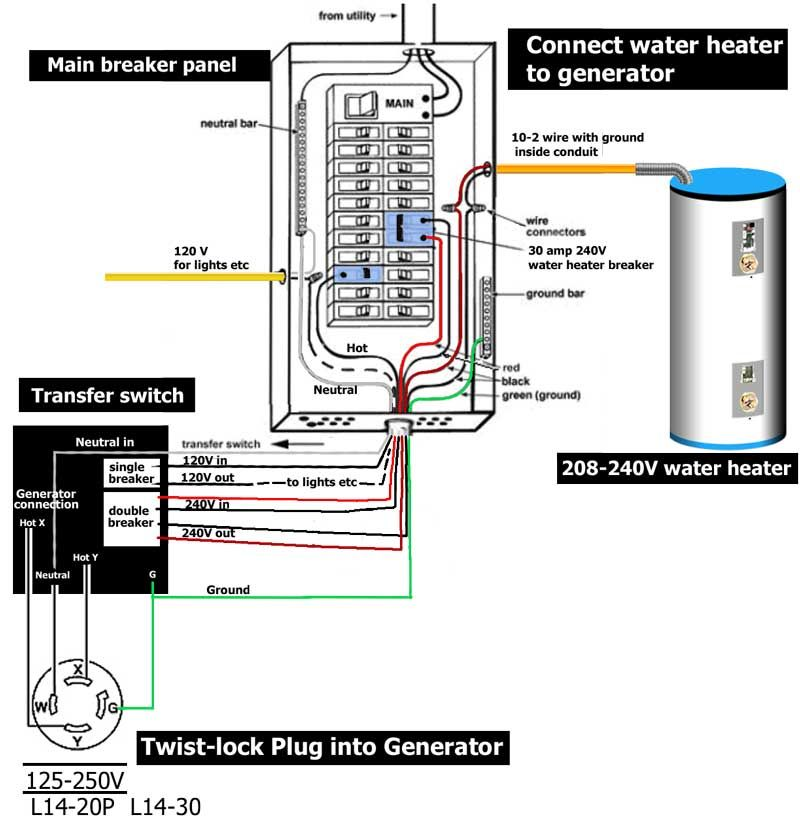 How To Wire Transfer Switch Http Waterheatertimer Org How To