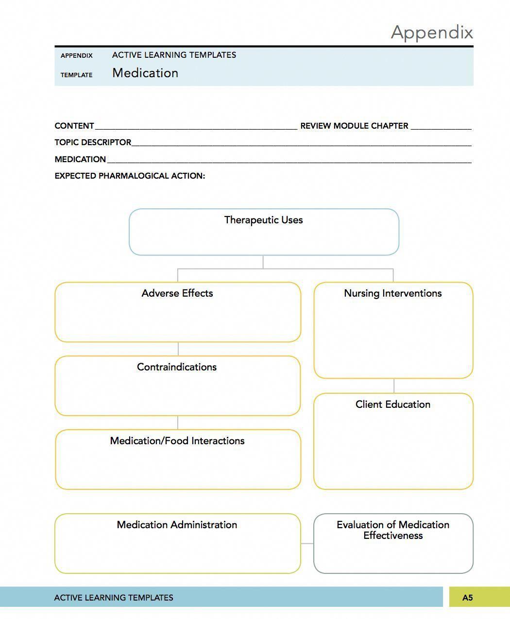 Bcba Certification Programs #nursingcareers