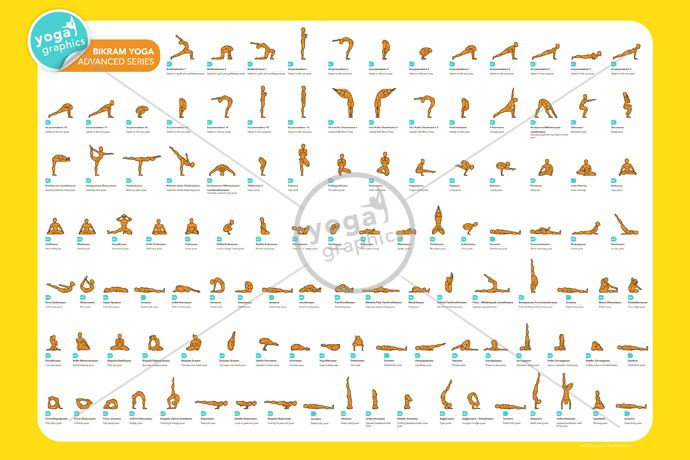 Advanced Bikram Series