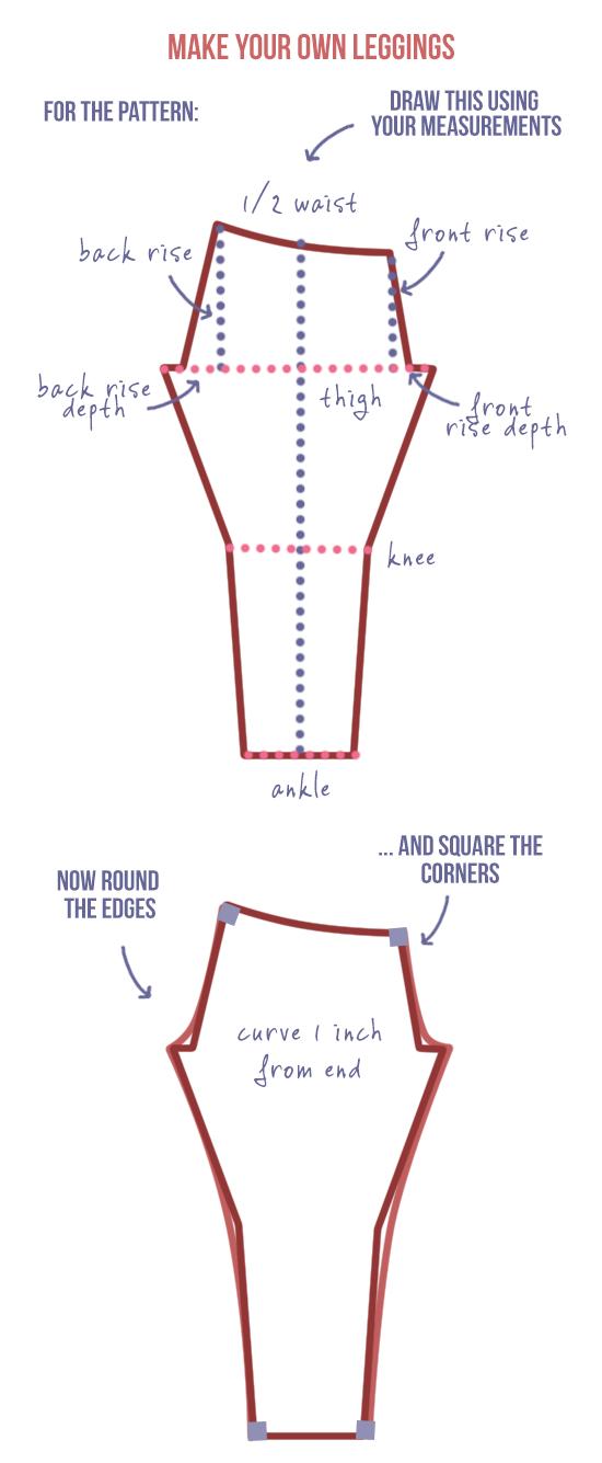 Make your own leggings DIY | nancy | Pinterest | Costura, Patrones y ...