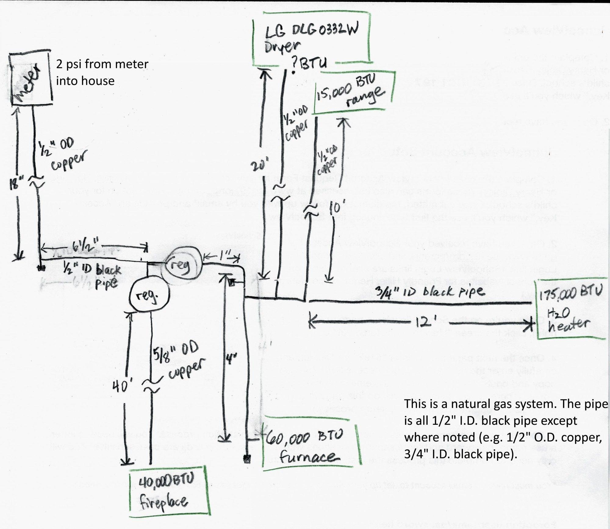 New 2002 Dodge Ram 1500 Alarm Wiring Diagram Electrical Circuit Diagram Electrical Wiring Diagram Trailer Wiring Diagram