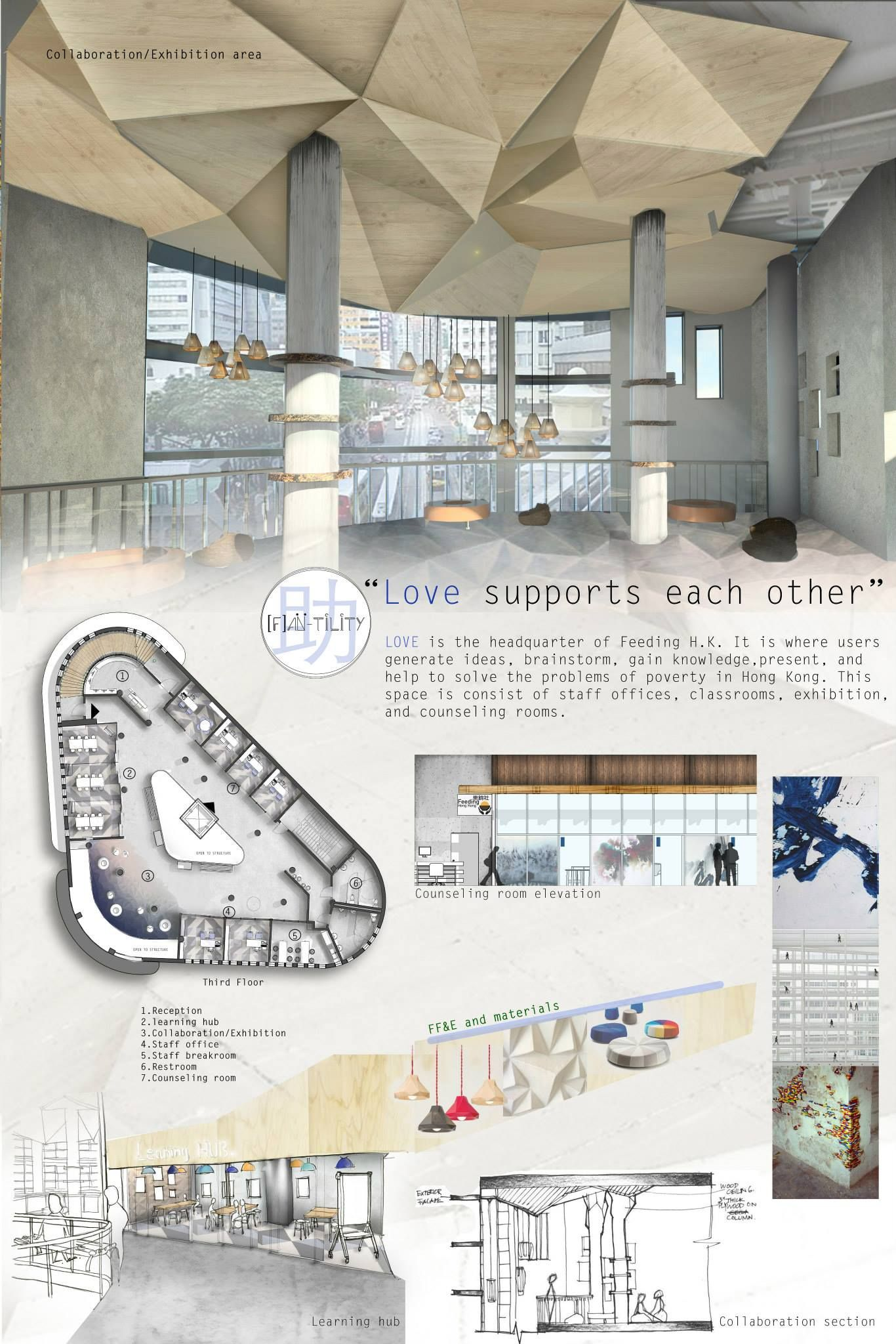 Kasey M Tang Board 4 Of 5 Capstone Project Bfa Interior With
