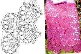 patrones de pollera a crochet paso a paso - Google Search