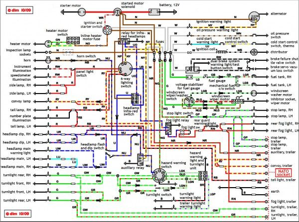 land rover discovery wiring diagram land rover series 3 Land Rover Headlight Wiring