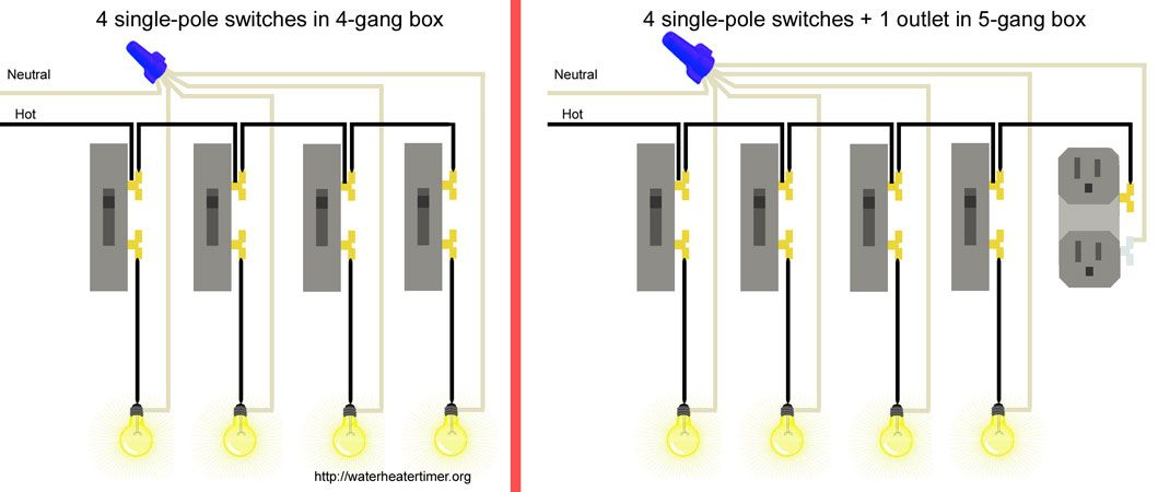 How to wire switches: this is the traditional way of adding ... Electrical Wiring Gang Box on