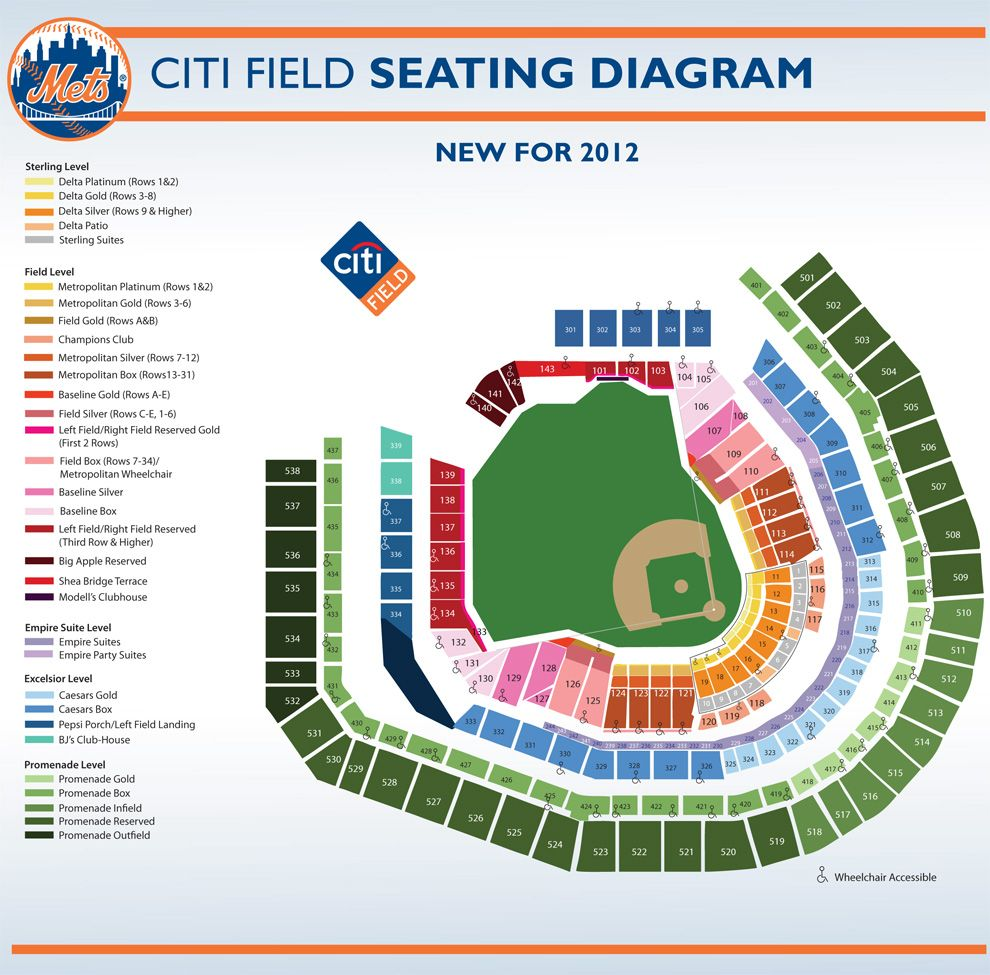 Citifield Seating Map Citi Field Seating Diagram | Baseball Parks Visited | Baseball