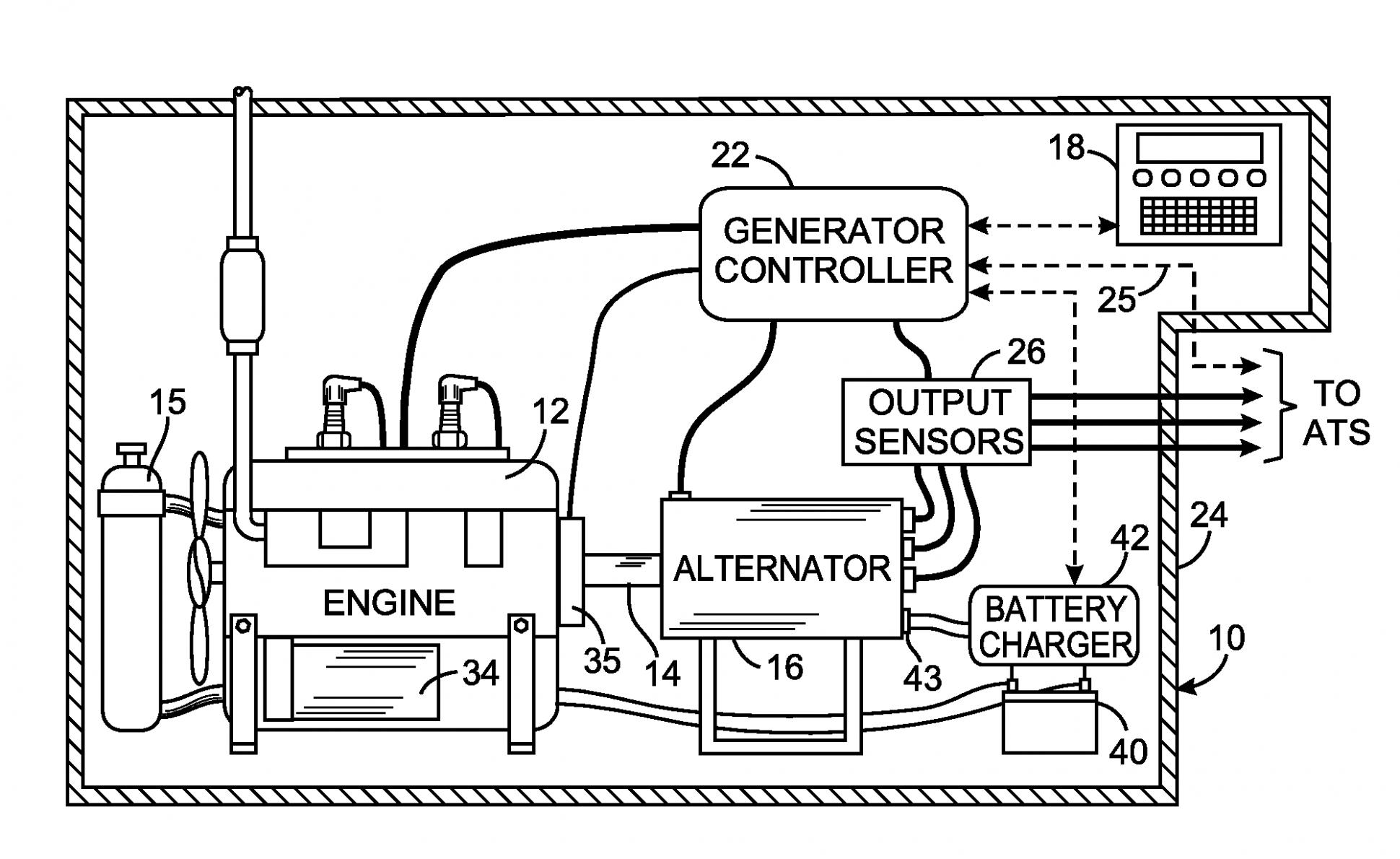 Engine Diagram Simple Generator di 2020